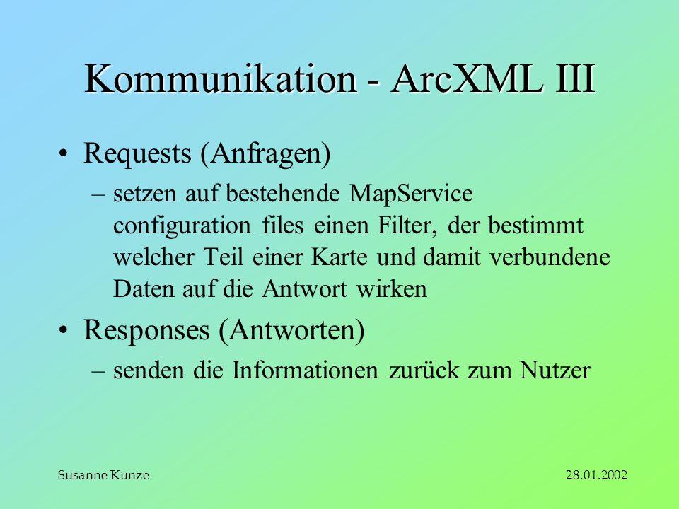 28.01.2002Susanne Kunze Kommunikation - ArcXML III Requests (Anfragen) –setzen auf bestehende MapService configuration files einen Filter, der bestimmt welcher Teil einer Karte und damit verbundene Daten auf die Antwort wirken Responses (Antworten) –senden die Informationen zurück zum Nutzer
