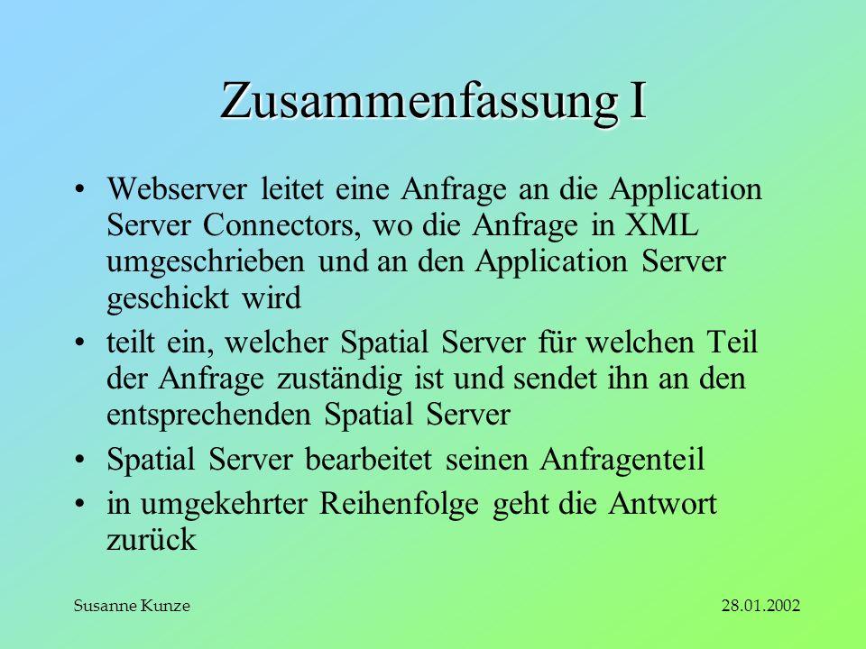 28.01.2002Susanne Kunze Zusammenfassung II Internet Nutzer Web Server Servlet Connector ColdFusion Connector ActiveX Connector ArcIMS Application Server ArcIMS Spatial Server(s)