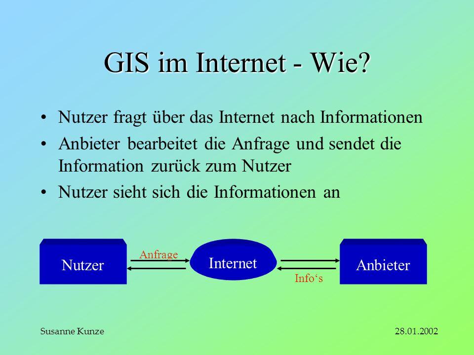 28.01.2002Susanne Kunze GIS im Internet - ArcIMS ArcIMS bringt GIS ins Internet Kartendienste erstellen Webseiten erstellen, die mit Kartendiensten kommunizieren Seiten verwalten