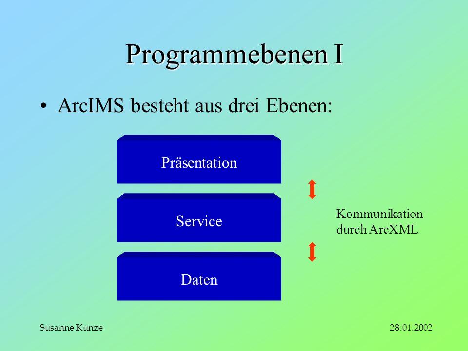 28.01.2002Susanne Kunze Programmebenen II Client Viewers Web Server ArcIMS Application Server Connectors ArcIMS Application Server ArcIMS Spatial Server Datenquellen Präsentation Service Daten ArcXML