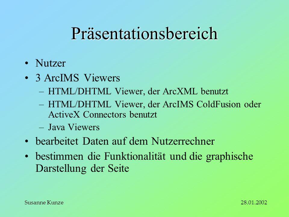 28.01.2002Susanne Kunze Präsentationsbereich Nutzer 3 ArcIMS Viewers –HTML/DHTML Viewer, der ArcXML benutzt –HTML/DHTML Viewer, der ArcIMS ColdFusion oder ActiveX Connectors benutzt –Java Viewers bearbeitet Daten auf dem Nutzerrechner bestimmen die Funktionalität und die graphische Darstellung der Seite