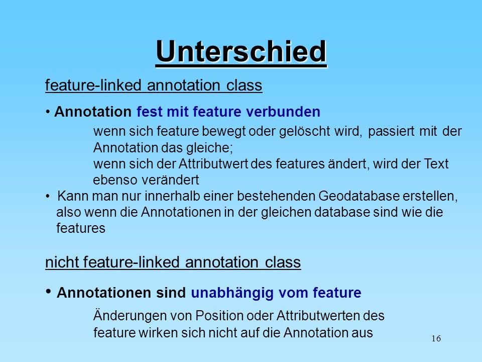 16 Unterschied feature-linked annotation class Annotation fest mit feature verbunden wenn sich feature bewegt oder gelöscht wird, passiert mit der Ann