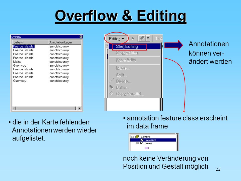 22 Overflow & Editing die in der Karte fehlenden Annotationen werden wieder aufgelistet. annotation feature class erscheint im data frame noch keine V