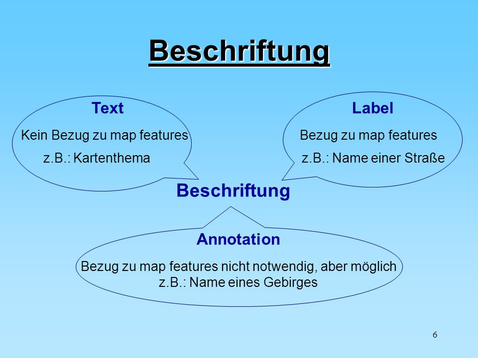 17 Convert Labels to Annotation Auf Attributen der features basierende labels werden in Annotationen umgewandelt Man kann auswählen für welche layer Annotationen erstellt werden sollen Wie.