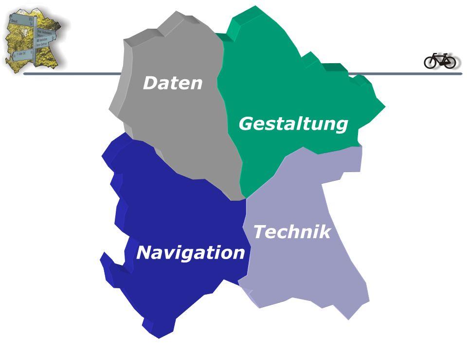 Technik Gestaltung Navigation Daten