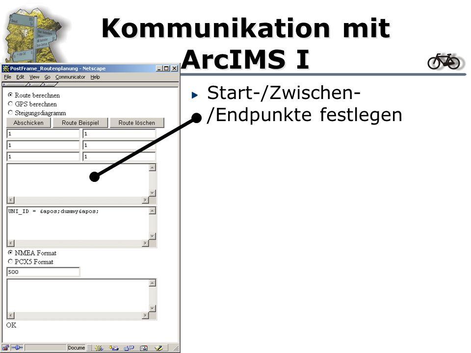 Kommunikation mit ArcIMS I Start-/Zwischen- /Endpunkte festlegen