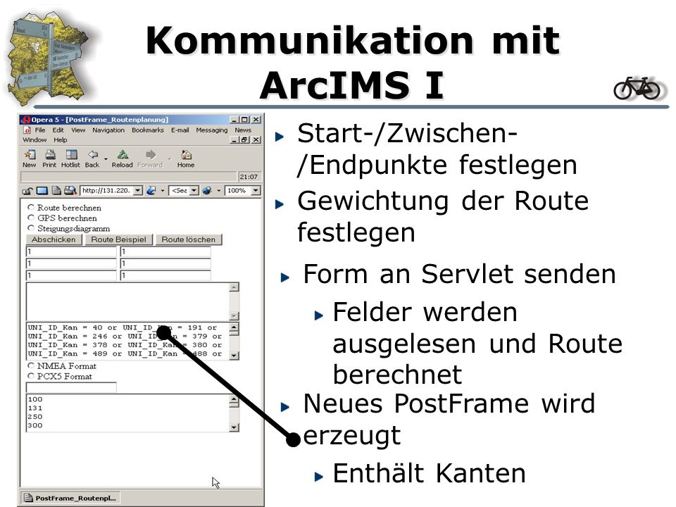 Kommunikation mit ArcIMS I Start-/Zwischen- /Endpunkte festlegen Gewichtung der Route festlegen Form an Servlet senden Felder werden ausgelesen und Ro