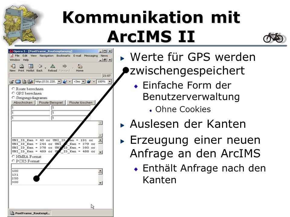 Kommunikation mit ArcIMS II Werte für GPS werden zwischengespeichert Einfache Form der Benutzerverwaltung Ohne Cookies Auslesen der Kanten Erzeugung e