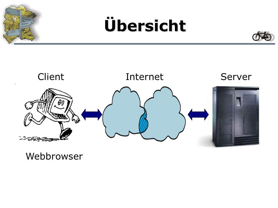 Übersicht Client Webbrowser InternetServer
