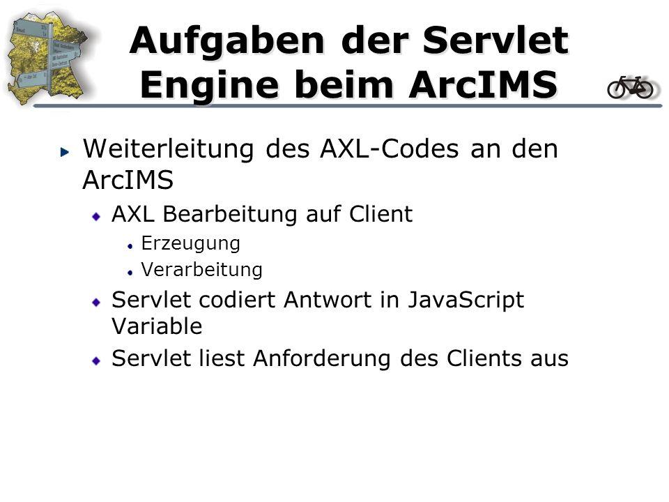 Aufgaben der Servlet Engine beim ArcIMS Weiterleitung des AXL-Codes an den ArcIMS AXL Bearbeitung auf Client Erzeugung Verarbeitung Servlet codiert An
