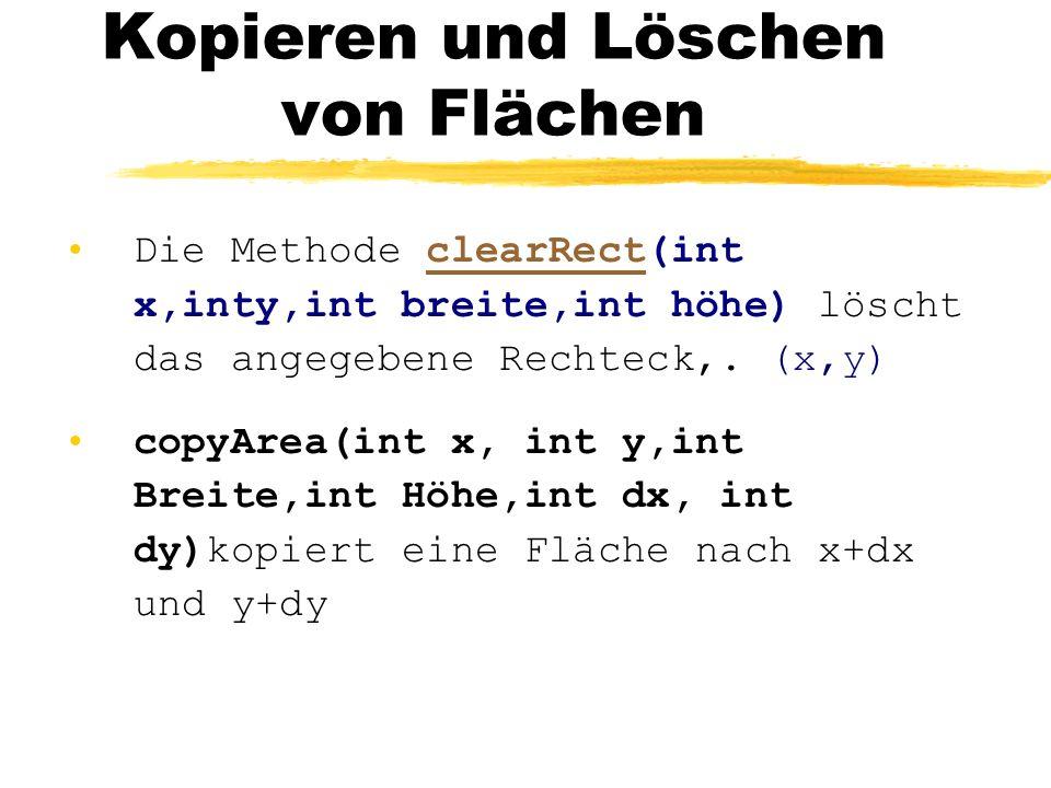 Kopieren und Löschen von Flächen Die Methode clearRect(int x,inty,int breite,int höhe) löscht das angegebene Rechteck,. (x,y)clearRect copyArea(int x,