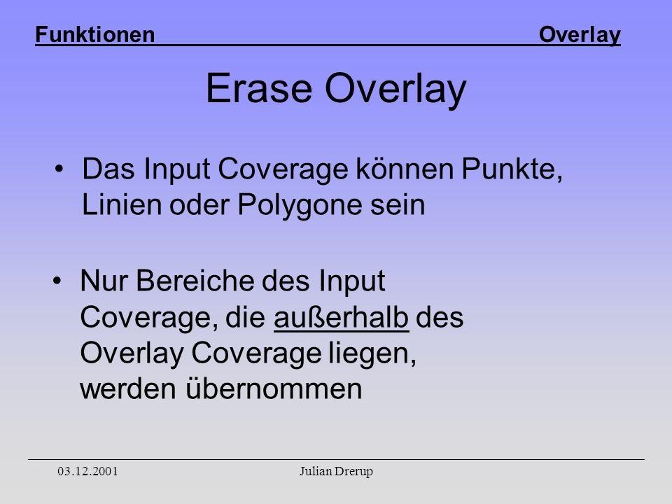Funktionen Overlay 03.12.2001Julian Drerup Erase Overlay Das Input Coverage können Punkte, Linien oder Polygone sein Nur Bereiche des Input Coverage, die außerhalb des Overlay Coverage liegen, werden übernommen