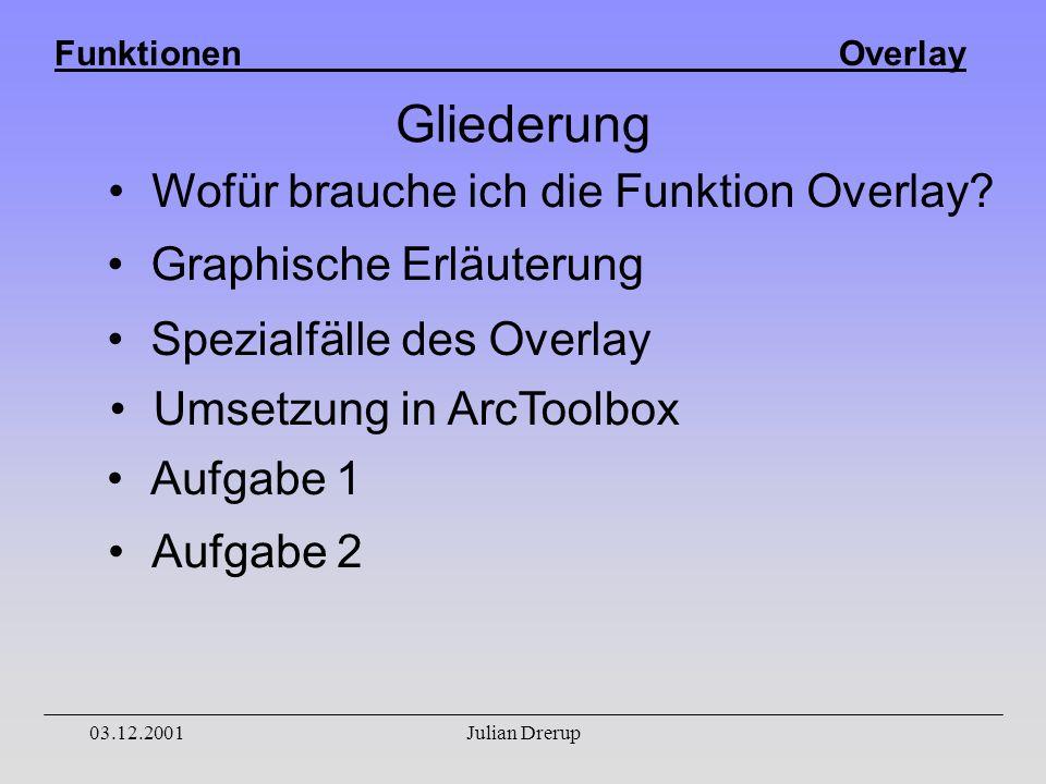 Funktionen Overlay 03.12.2001Julian Drerup Gliederung Wofür brauche ich die Funktion Overlay.