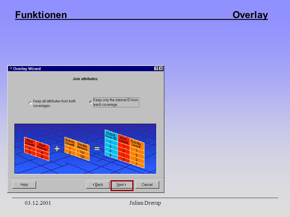 Funktionen Overlay 03.12.2001Julian Drerup