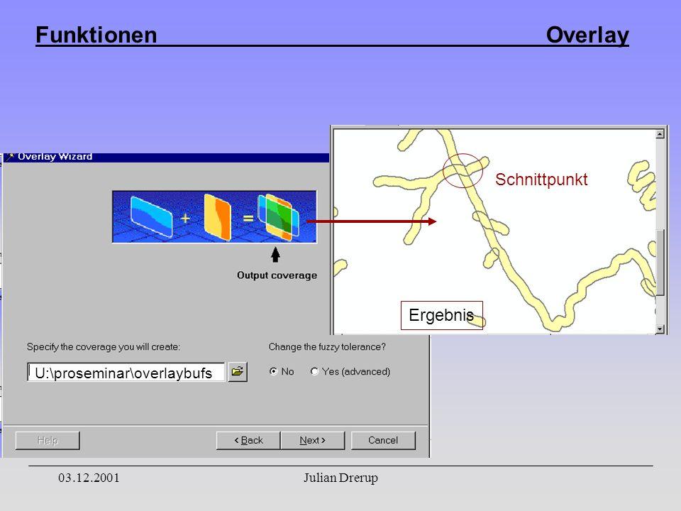 Funktionen Overlay 03.12.2001Julian Drerup U:\proseminar\overlaybufs Ergebnis Schnittpunkt
