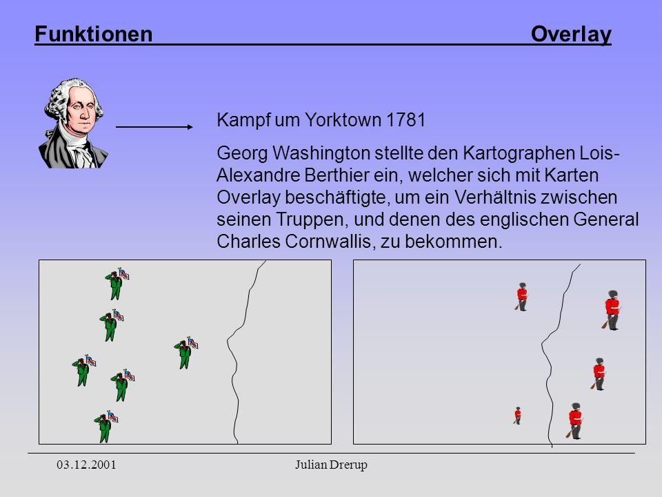 Funktionen Overlay 03.12.2001Julian Drerup Kampf um Yorktown 1781 Georg Washington stellte den Kartographen Lois- Alexandre Berthier ein, welcher sich mit Karten Overlay beschäftigte, um ein Verhältnis zwischen seinen Truppen, und denen des englischen General Charles Cornwallis, zu bekommen.