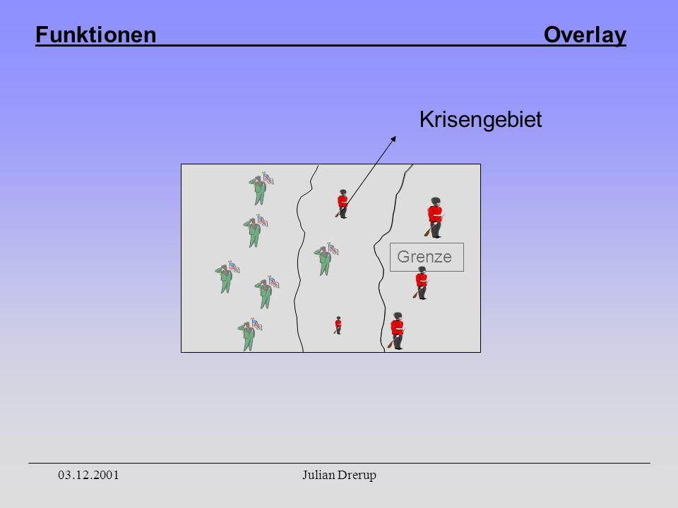 Funktionen Overlay 03.12.2001Julian Drerup Grenze Krisengebiet