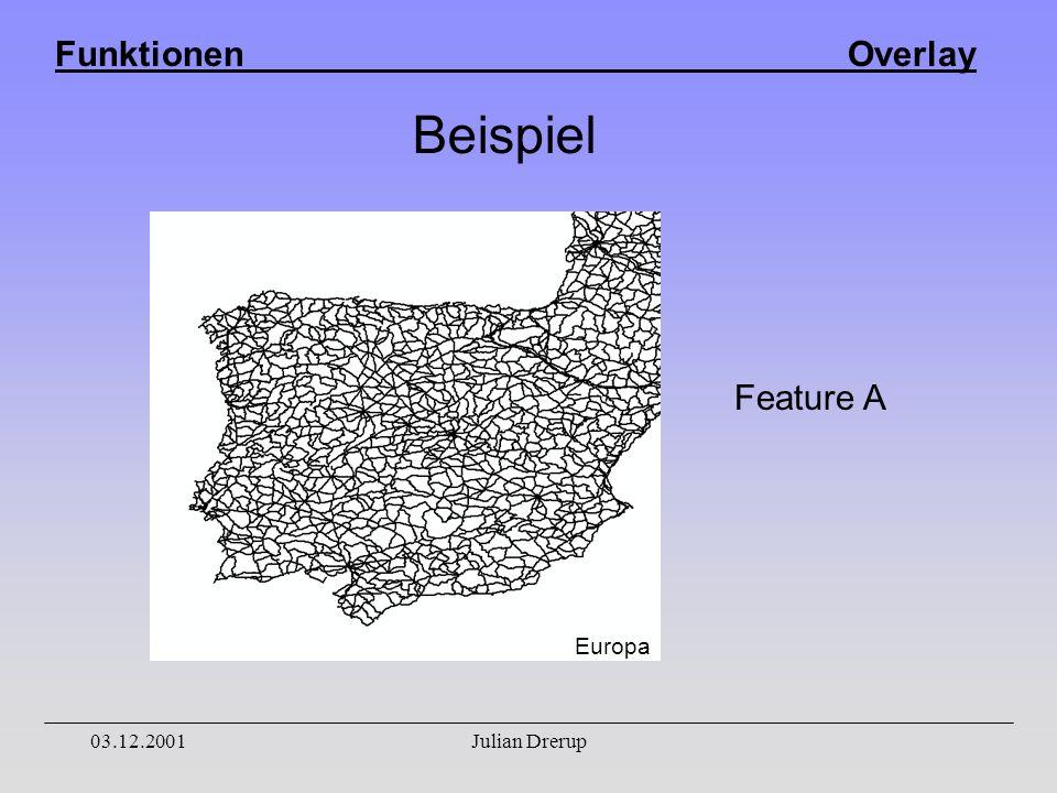 Funktionen Overlay 03.12.2001Julian Drerup Feature A Europa Beispiel