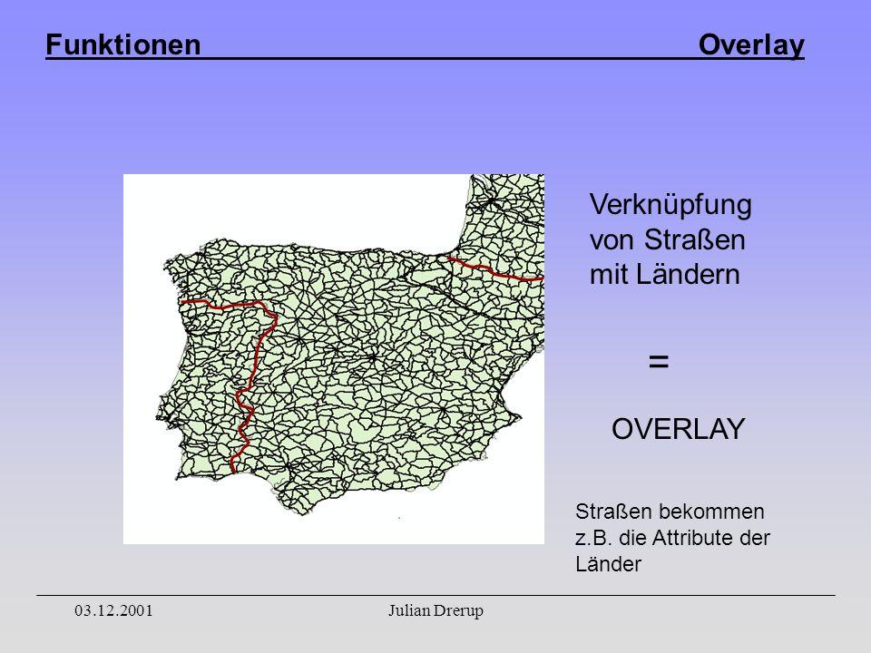 Funktionen Overlay 03.12.2001Julian Drerup Verknüpfung von Straßen mit Ländern = OVERLAY Straßen bekommen z.B.