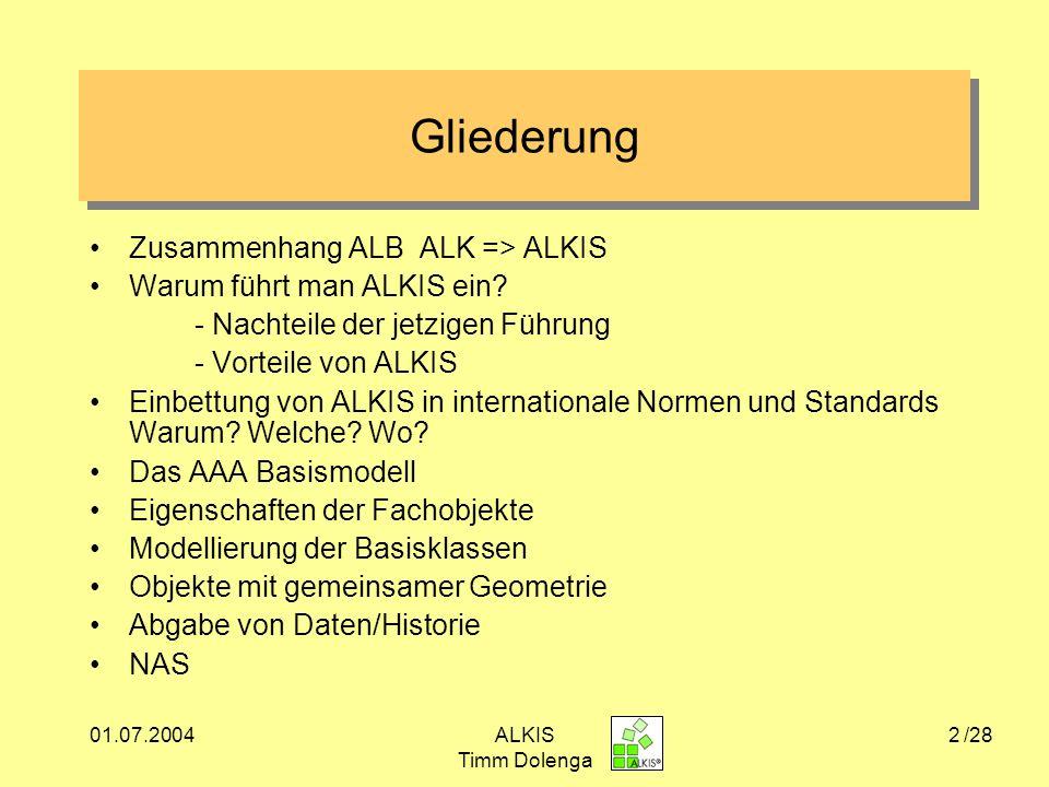 01.07.2004ALKIS Timm Dolenga 23 NAS (Normbasierte Austauschschnittstelle) ISO Normen [19118 Encoding] OGC-Standards [GML3] Implementierung: Aufgabe der GIS-Industrie Ziel: fertig voraussichtlich 2005 (aber nicht flächendeckend) Basiert auf XML-Strukturen nach: !.
