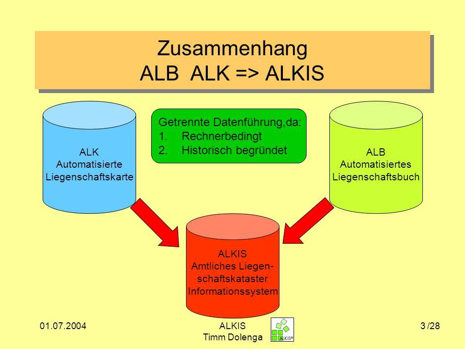 01.07.2004ALKIS Timm Dolenga 14 Das AAA Basismodell Internationale GIS-Normen (ISO,OGC) Internationale GIS-Normen (ISO,OGC) ALKIS-ATKIS-AFIS Basismodell ALKIS-ATKIS-AFIS Basismodell Fachschema ALKIS-ATKIS-AFIS Quelle: Seuß, ALKIS aus Sicht der Nutzer Fachschema x Fachschema y AAA-Objekte: REO NREO ZUSO AAA-Objekte: REO NREO ZUSO Fachneutral: Geeignet auch für andere Anwendungen Fachneutral: Geeignet auch für andere Anwendungen /28