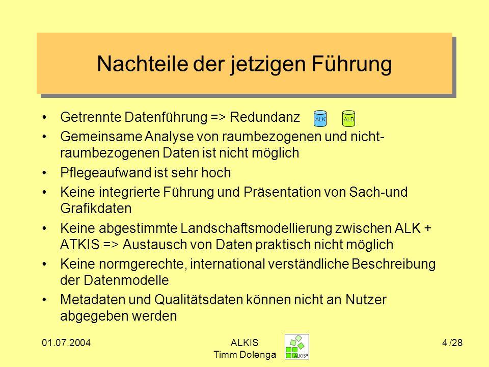 01.07.2004ALKIS Timm Dolenga 15 Eigenschaften der Fachobjekte –Bundeseinheitlich eindeutiger Identifikator –Lebenszeitintervall: Beginnt am …optional: endet am … –Modellart: z.B.