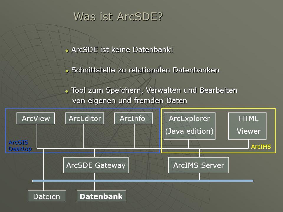 Was ist ArcSDE? ArcSDE ist keine Datenbank! ArcSDE ist keine Datenbank! Schnittstelle zu relationalen Datenbanken Schnittstelle zu relationalen Datenb