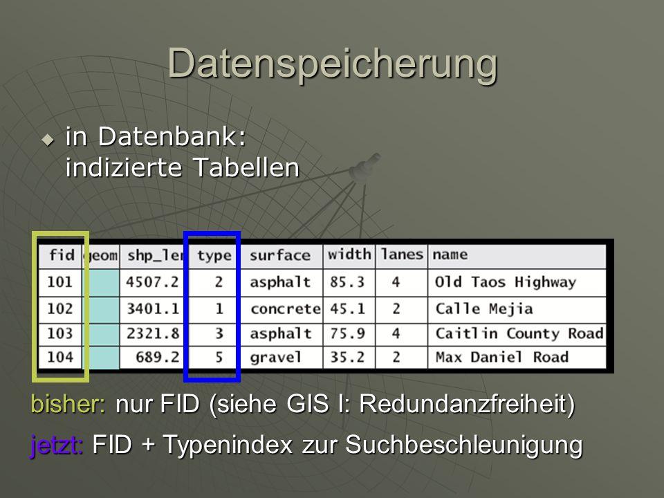 Datenspeicherung in Datenbank: indizierte Tabellen in Datenbank: indizierte Tabellen bisher: nur FID (siehe GIS I: Redundanzfreiheit) jetzt: FID + Typ
