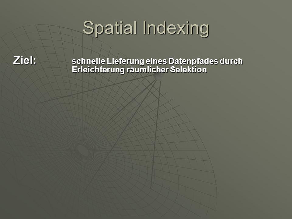 Spatial Indexing Ziel: schnelle Lieferung eines Datenpfades durch Erleichterung räumlicher Selektion