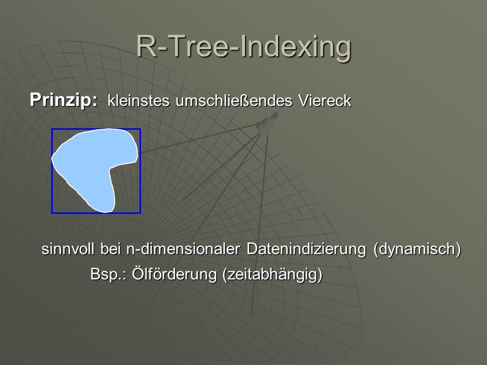 R-Tree-Indexing Prinzip: kleinstes umschließendes Viereck sinnvoll bei n-dimensionaler Datenindizierung (dynamisch) Bsp.: Ölförderung (zeitabhängig)