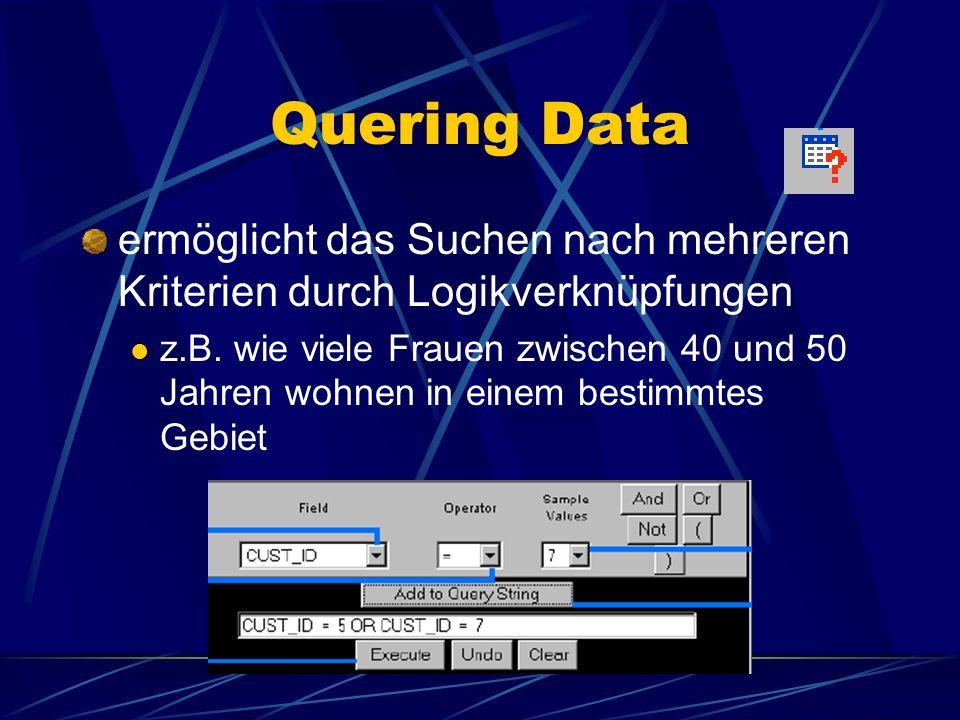 Quering Data ermöglicht das Suchen nach mehreren Kriterien durch Logikverknüpfungen z.B. wie viele Frauen zwischen 40 und 50 Jahren wohnen in einem be