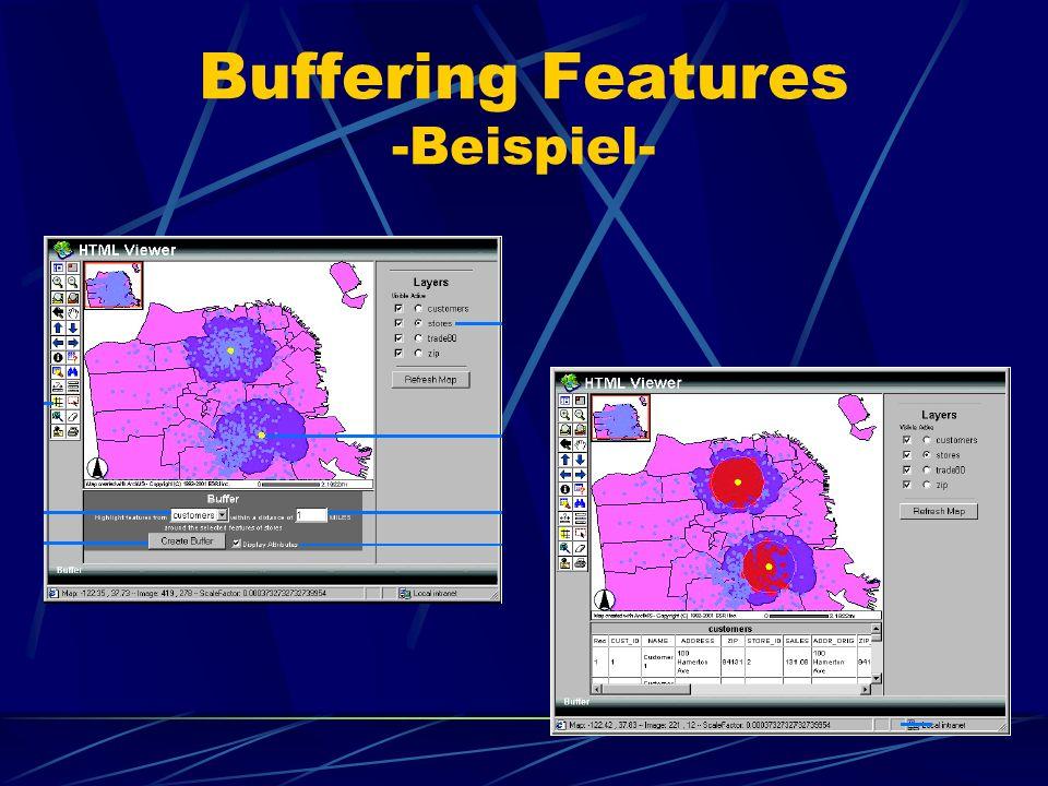 Buffering Features -Beispiel-
