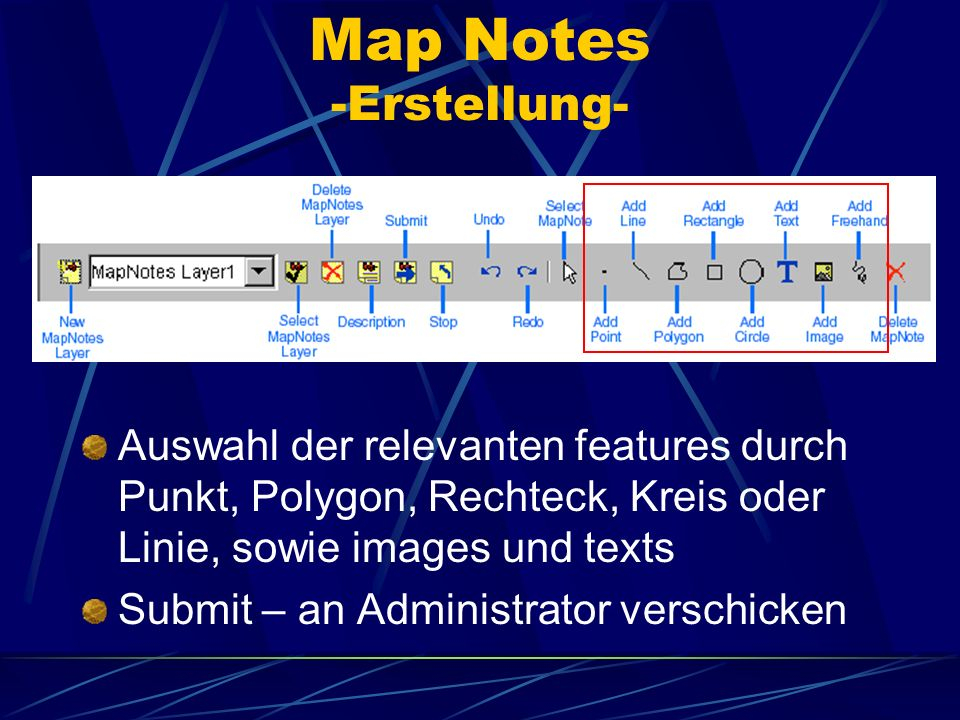 Map Notes -Erstellung- Auswahl der relevanten features durch Punkt, Polygon, Rechteck, Kreis oder Linie, sowie images und texts Submit – an Administra