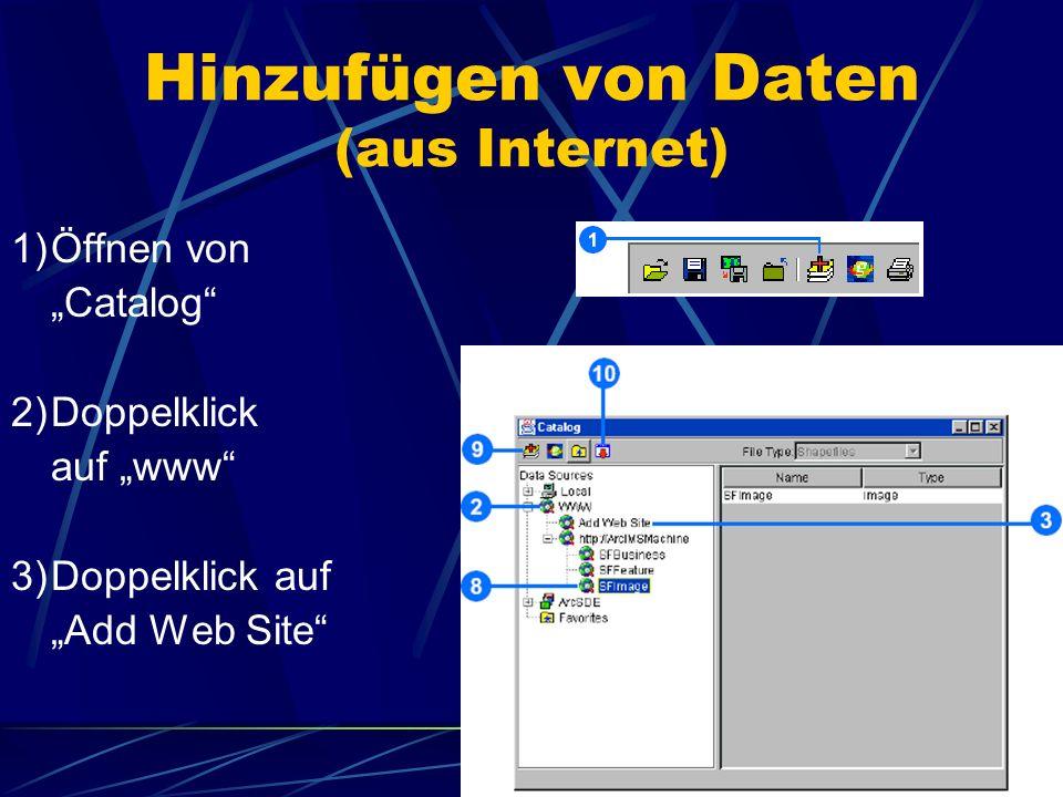 Hinzufügen von Daten (aus Internet) 1)Öffnen von Catalog 2)Doppelklick auf www 3)Doppelklick auf Add Web Site