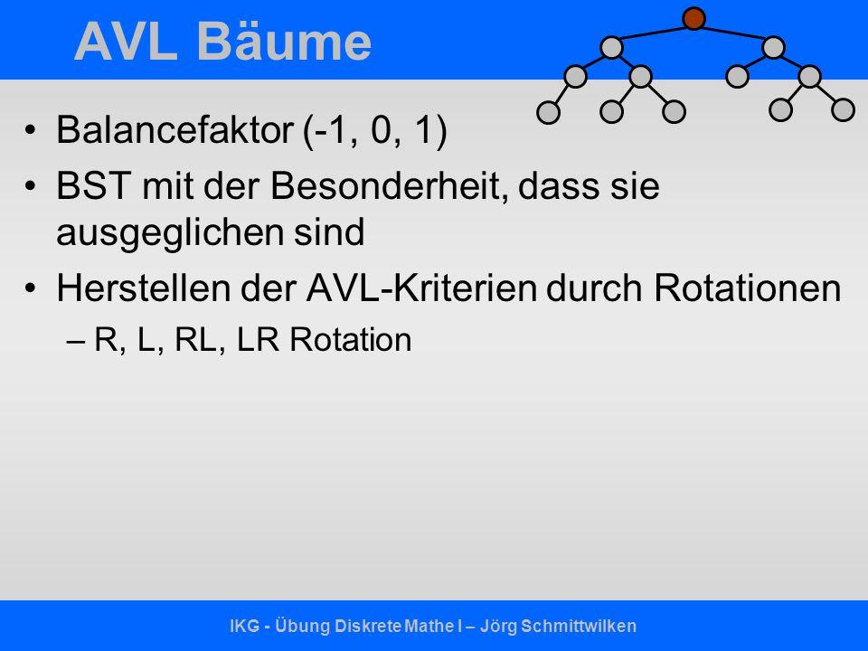 IKG - Übung Diskrete Mathe I – Jörg Schmittwilken AVL Bäume Balancefaktor (-1, 0, 1) BST mit der Besonderheit, dass sie ausgeglichen sind Herstellen d
