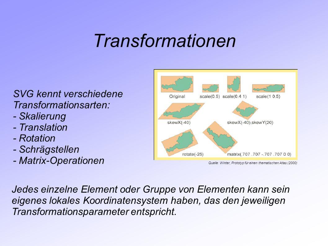 Transformationen SVG kennt verschiedene Transformationsarten: - Skalierung - Translation - Rotation - Schrägstellen - Matrix-Operationen Jedes einzeln