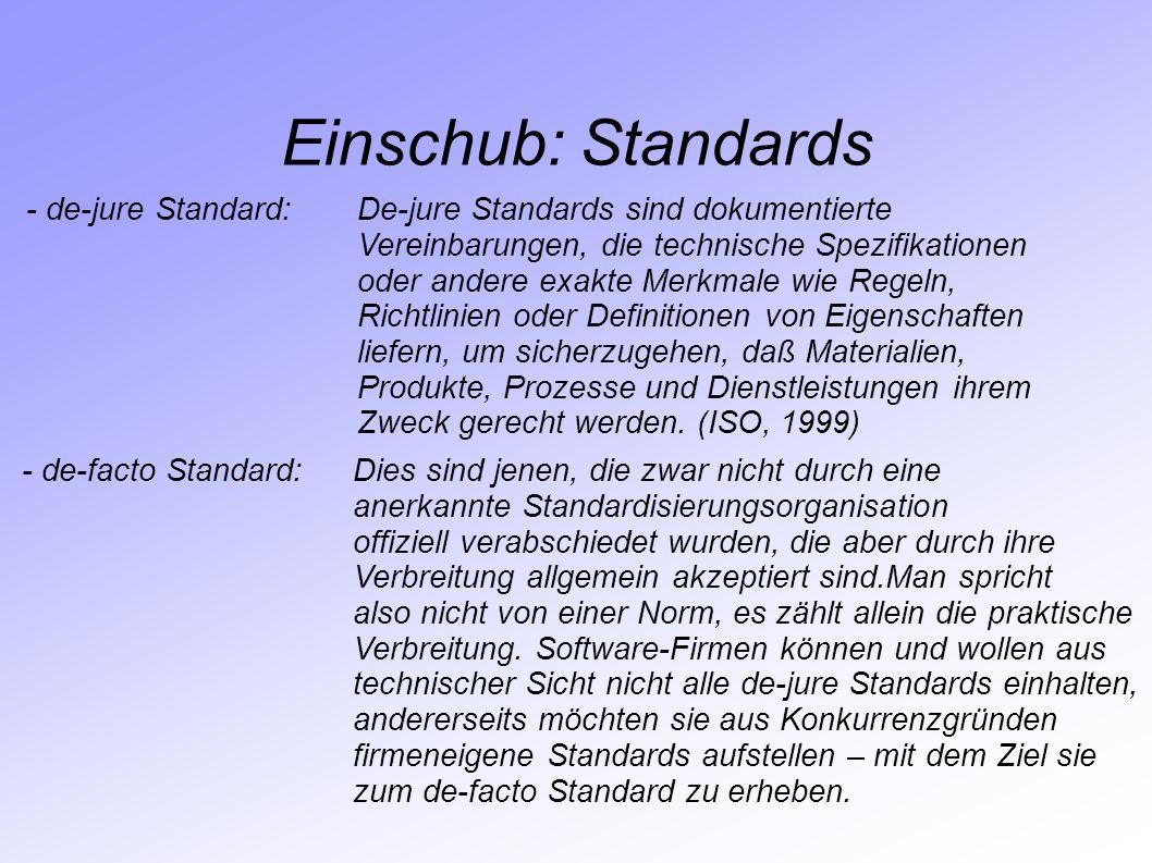 Einschub: Standards - de-facto Standard: Dies sind jenen, die zwar nicht durch eine anerkannte Standardisierungsorganisation offiziell verabschiedet w