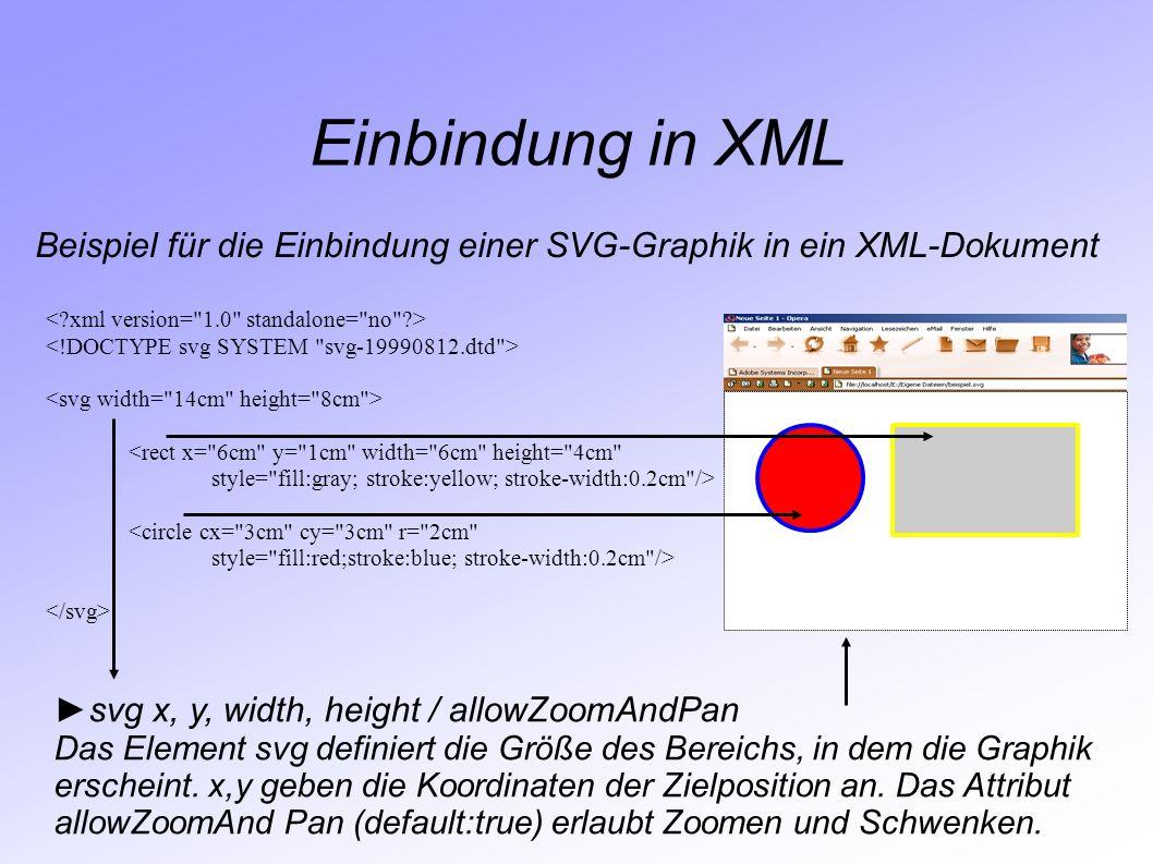 Einbindung in XML <rect x=