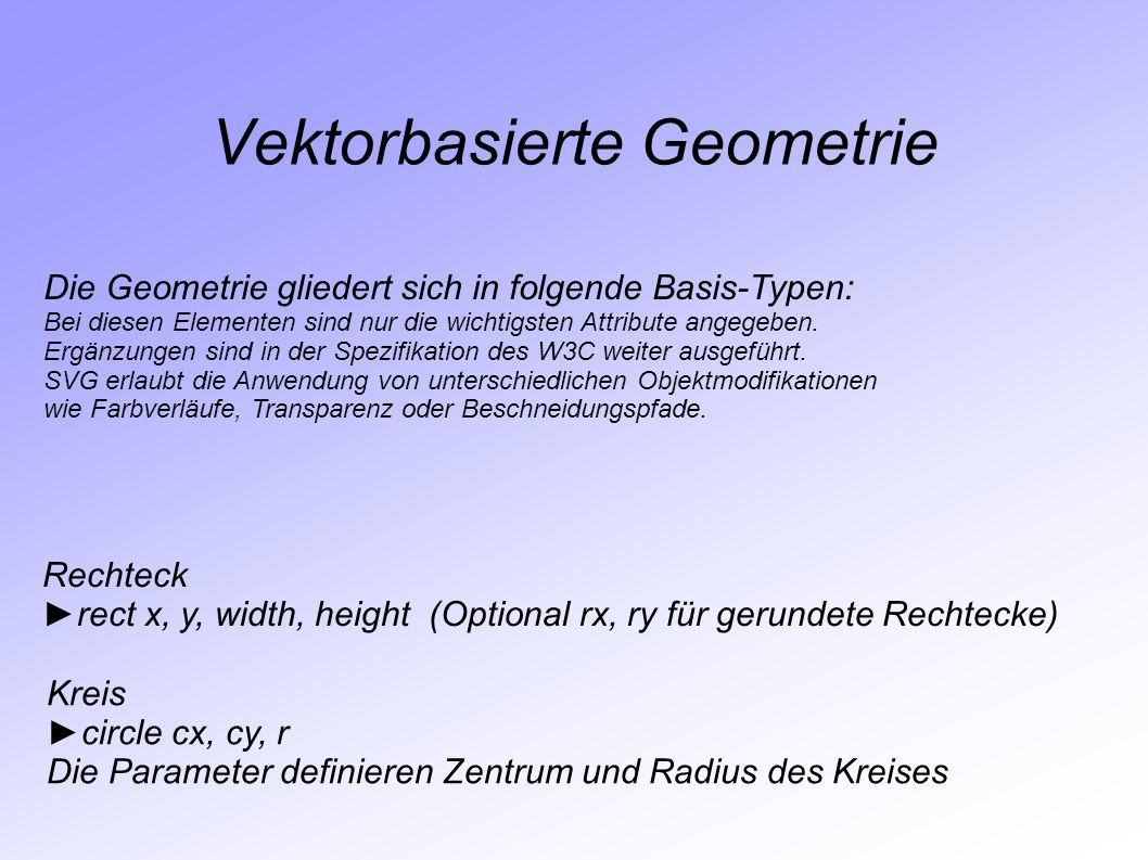 Vektorbasierte Geometrie Die Geometrie gliedert sich in folgende Basis-Typen: Bei diesen Elementen sind nur die wichtigsten Attribute angegeben. Ergän