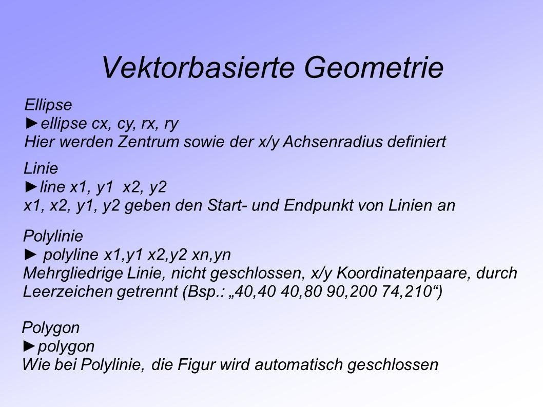 Vektorbasierte Geometrie Ellipse ellipse cx, cy, rx, ry Hier werden Zentrum sowie der x/y Achsenradius definiert Linie line x1, y1 x2, y2 x1, x2, y1,