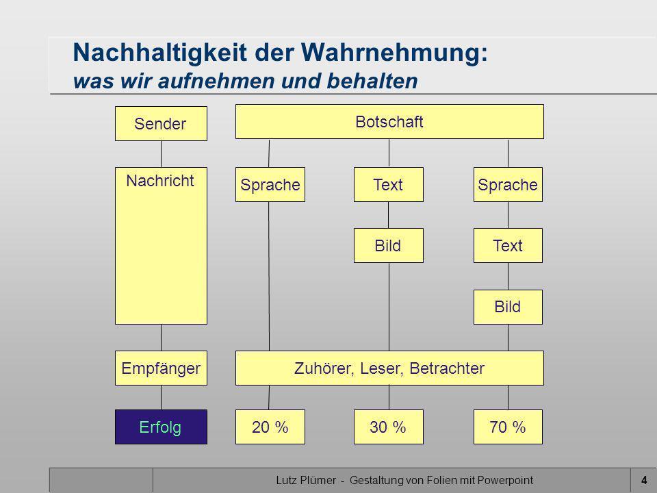 Lutz Plümer - Gestaltung von Folien mit Powerpoint15 Gestaltungsmittel Schrift nicht jede Schrift ist gleich gut geeignet Kriterium: Lesbarkeit Form und Inhalt müssen passen Tun sie das hier?