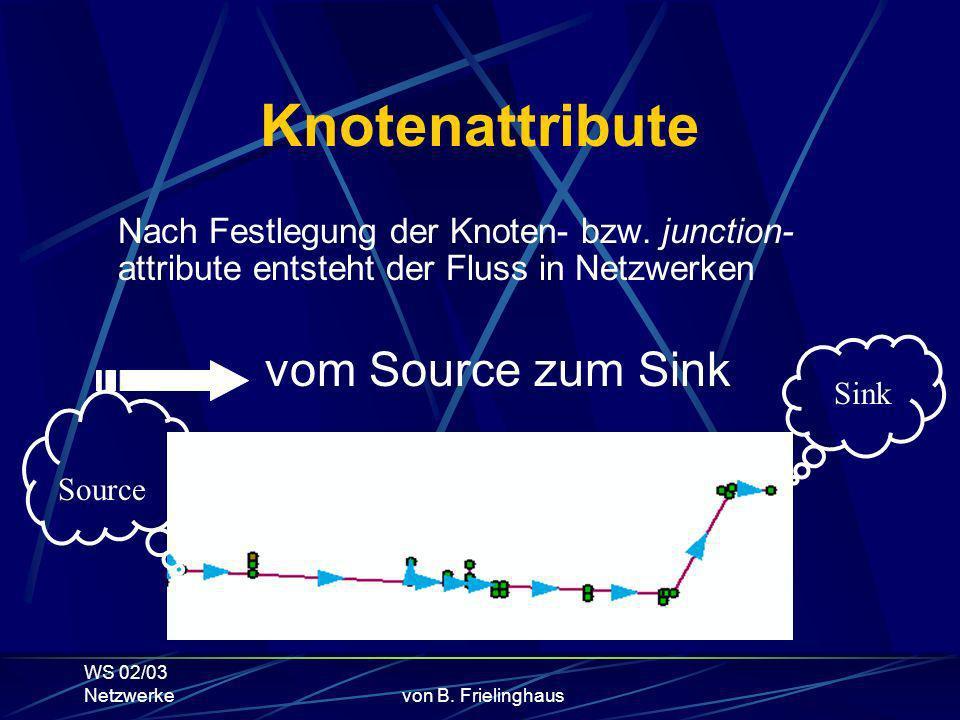 WS 02/03 Netzwerkevon B.Frielinghaus Knotenattribute Nach Festlegung der Knoten- bzw.