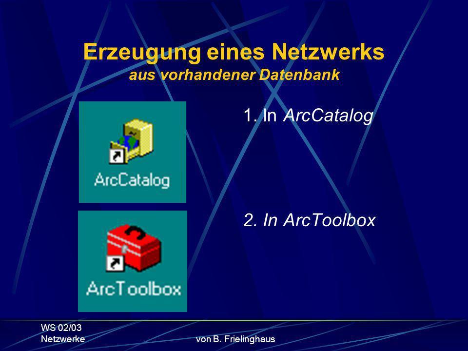 WS 02/03 Netzwerkevon B. Frielinghaus Erzeugung eines Netzwerks aus vorhandener Datenbank 1.