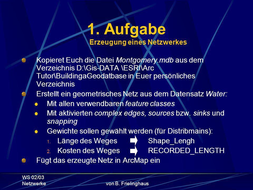 WS 02/03 Netzwerkevon B. Frielinghaus 1.
