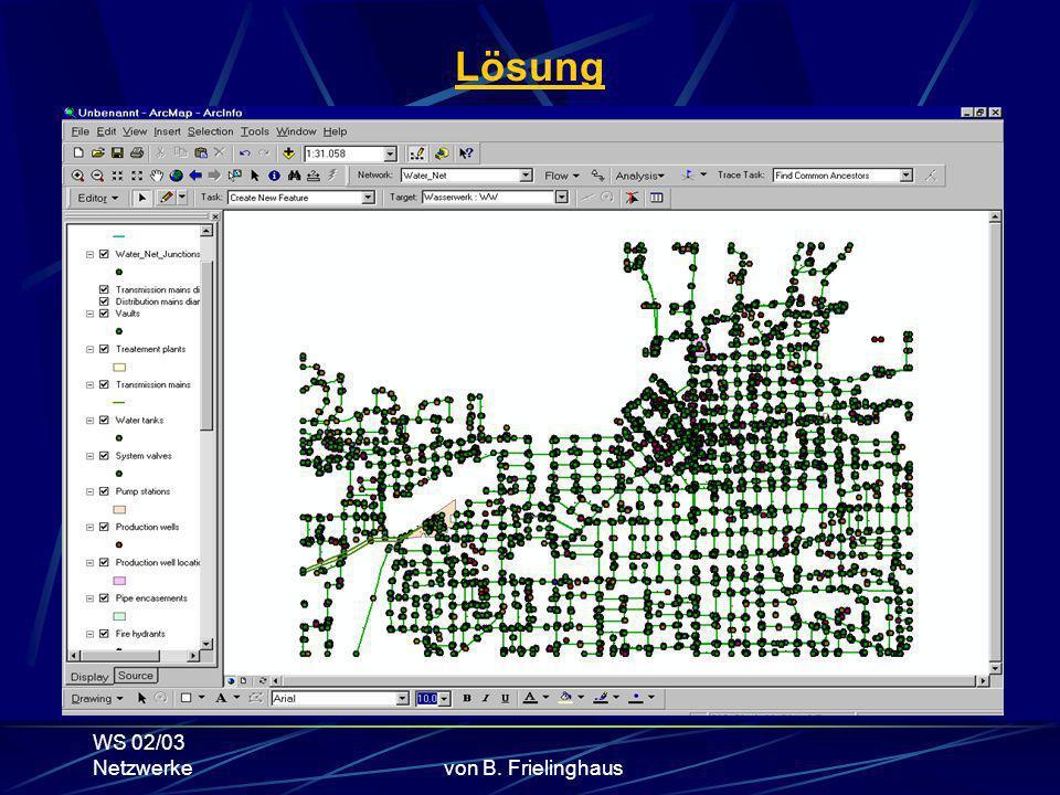 WS 02/03 Netzwerkevon B. Frielinghaus Lösung