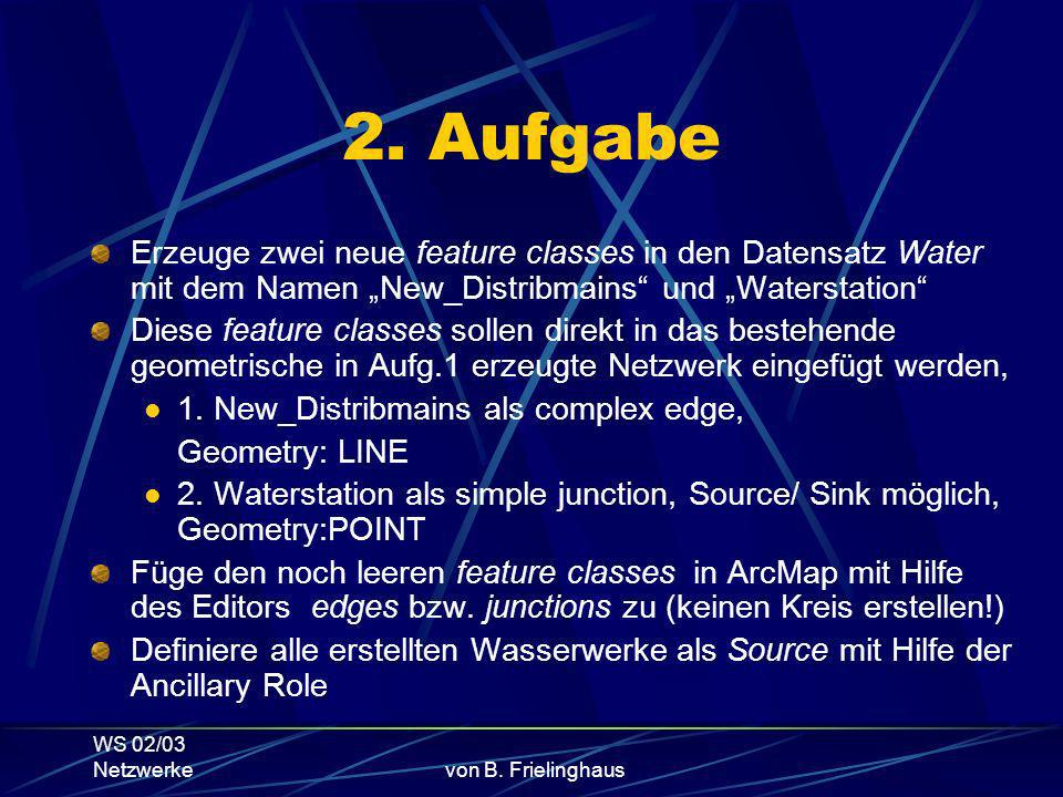 WS 02/03 Netzwerkevon B. Frielinghaus 2.