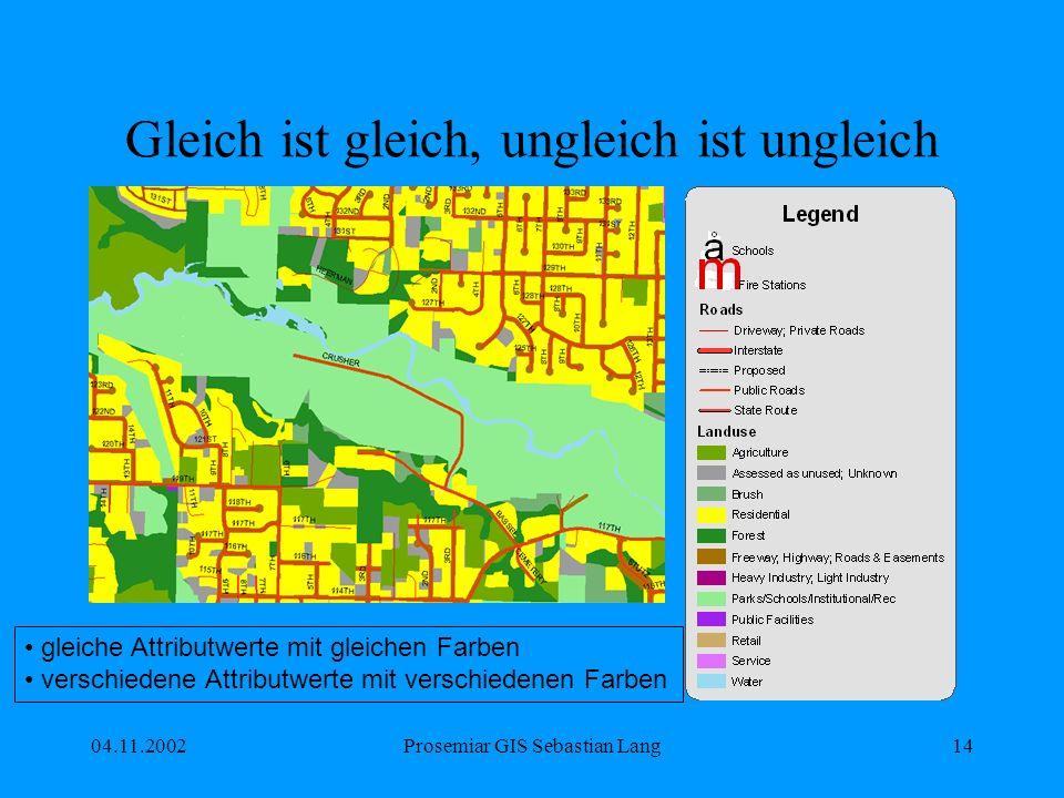 04.11.2002Prosemiar GIS Sebastian Lang14 Gleich ist gleich, ungleich ist ungleich gleiche Attributwerte mit gleichen Farben verschiedene Attributwerte mit verschiedenen Farben
