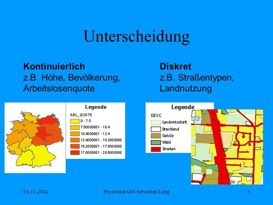 04.11.2002Prosemiar GIS Sebastian Lang3 Unterscheidung Kontinuierlich z.B. Höhe, Bevölkerung, Arbeitslosenquote Diskret z.B. Straßentypen, Landnutzung