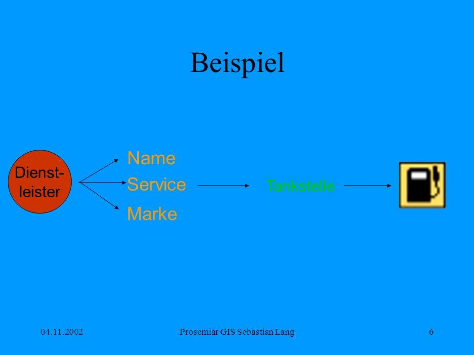 04.11.2002Prosemiar GIS Sebastian Lang37