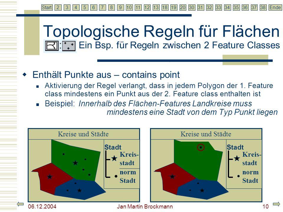 7 2345679810111213181920303132333435363738EndeStart 06.12.2004 Jan Martin Brockmann10 Topologische Regeln für Flächen Ein Bsp. für Regeln zwischen 2 F